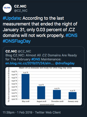 Update from CZ.NIC